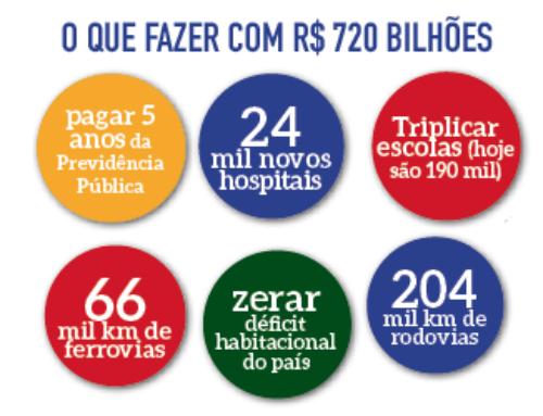 20 ANOS DO CTB – ACIDENTES CUSTARAM R$ 36 BILHÕES POR ANO